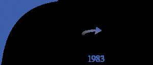 Logo Bauer Elektrotechnik - Gilching